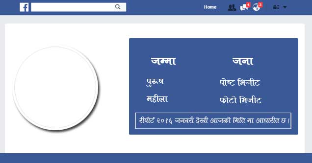 How many people was viewed your Facebook profile last year?. This image may contain a user profile picture and app result which is generated by well finger app. Refresh the page if you do not see any picture.