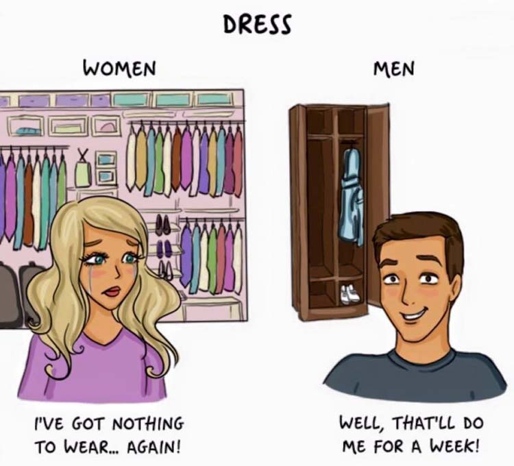 Men Vs women in everyday life