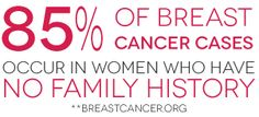 WHAT ALL WOMEN SHOULD KNOW ABOUT BREAST CANCER !