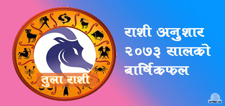 Aries 2073 year Prediction